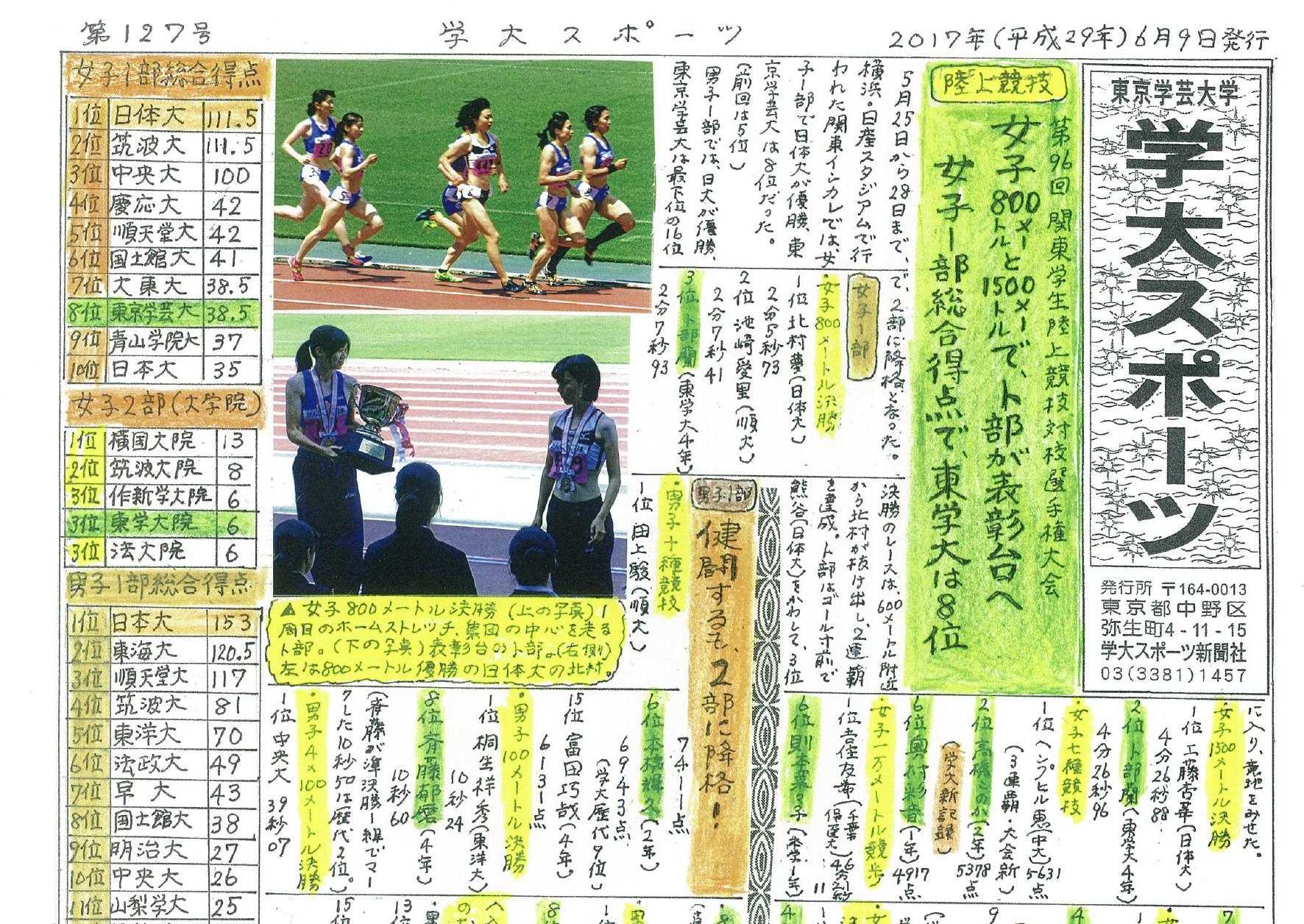 学大スポーツ 第127号
