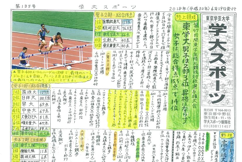 学大スポーツ 第135号